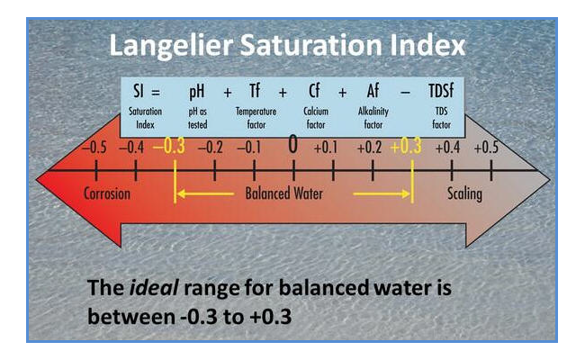 Automatic Water Balance Chemtrol Australia