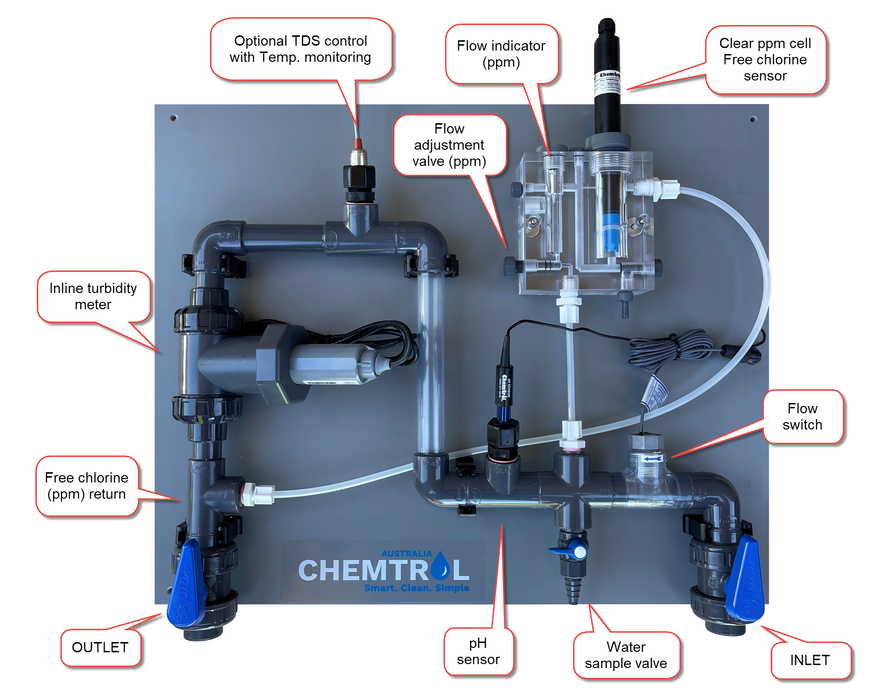 MODEL 1: POTABLE WATER - Image
