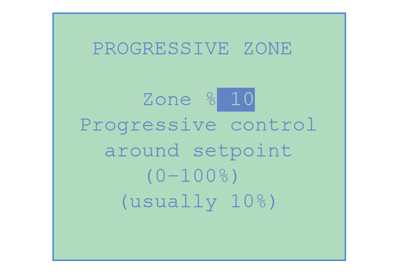 Proportional Control - Image